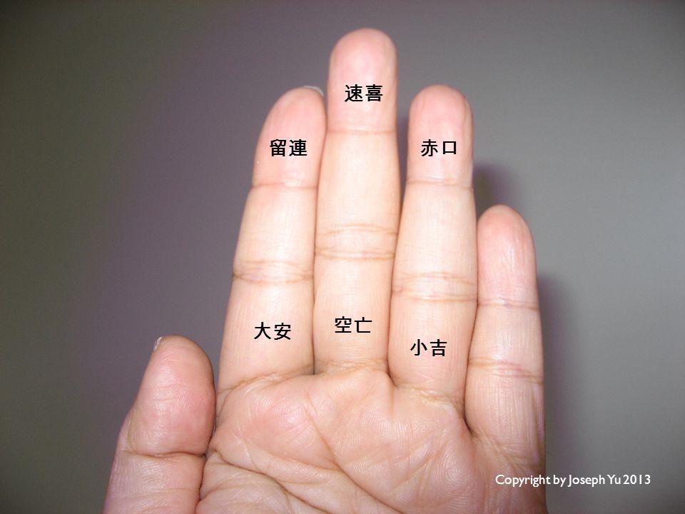 大安 留連 空亡 速喜 小吉 赤口 Copyright by Joseph Yu 2013