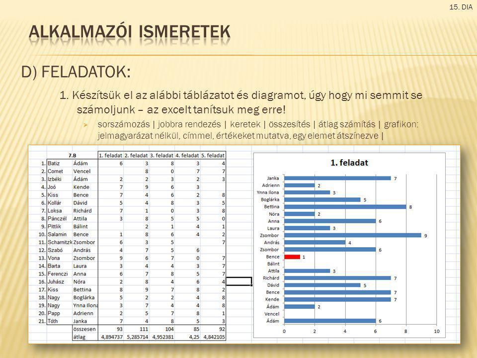 D) FELADATOK: 15. DIA 1. Készítsük el az alábbi táblázatot és diagramot, úgy hogy mi semmit se számoljunk – az excelt tanítsuk meg erre!  sorszámozás
