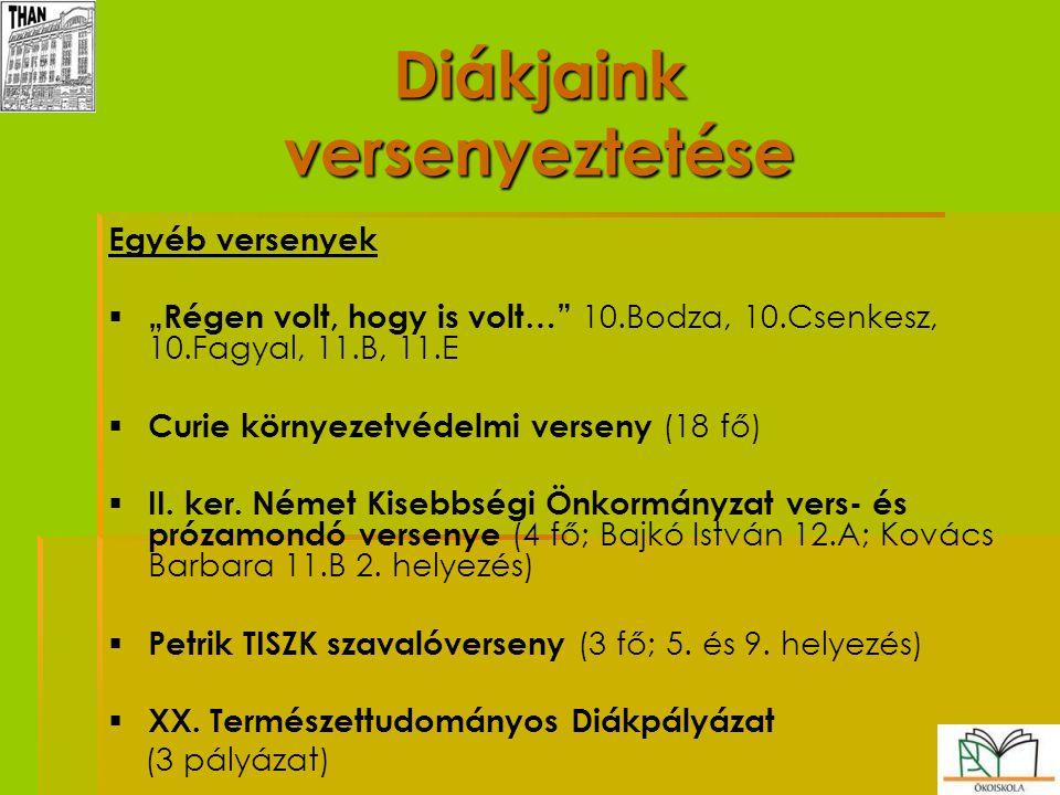 """Diákjaink versenyeztetése Egyéb versenyek   """"Régen volt, hogy is volt…"""" 10.Bodza, 10.Csenkesz, 10.Fagyal, 11.B, 11.E   Curie környezetvédelmi vers"""