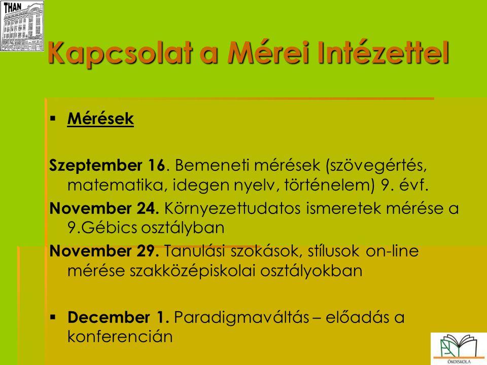 45 Kapcsolat a Mérei Intézettel   Mérések Szeptember 16. Bemeneti mérések (szövegértés, matematika, idegen nyelv, történelem) 9. évf. November 24. K