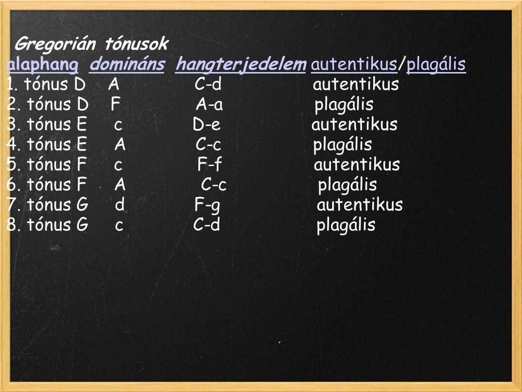 Gregorián tónusok alaphangalaphang domináns hangterjedelem autentikus/plagális dominánshangterjedelemautentikusplagális 1. tónus D A C-d autentikus 2.