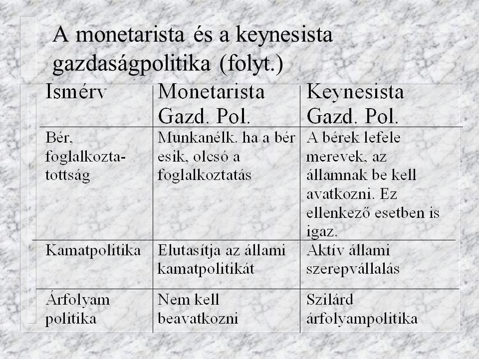 A monetarista és a keynesista gazdaságpolitika (folyt.)