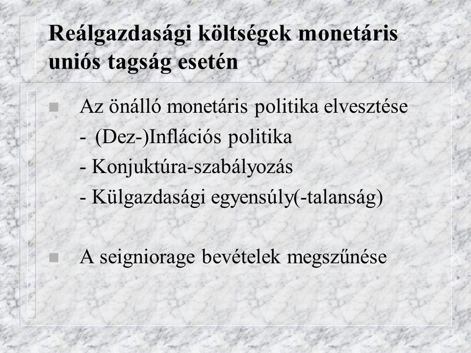 Reálgazdasági költségek monetáris uniós tagság esetén n Az önálló monetáris politika elvesztése -(Dez-)Inflációs politika - Konjuktúra-szabályozás - K