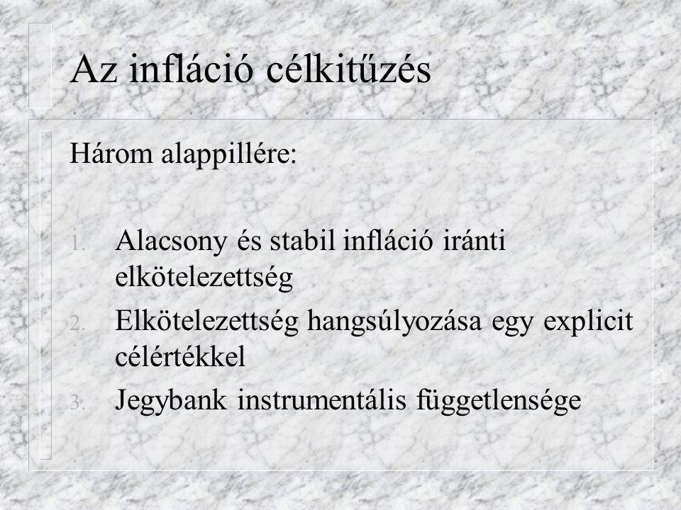 Az infláció célkitűzés Három alappillére: 1. Alacsony és stabil infláció iránti elkötelezettség 2. Elkötelezettség hangsúlyozása egy explicit célérték