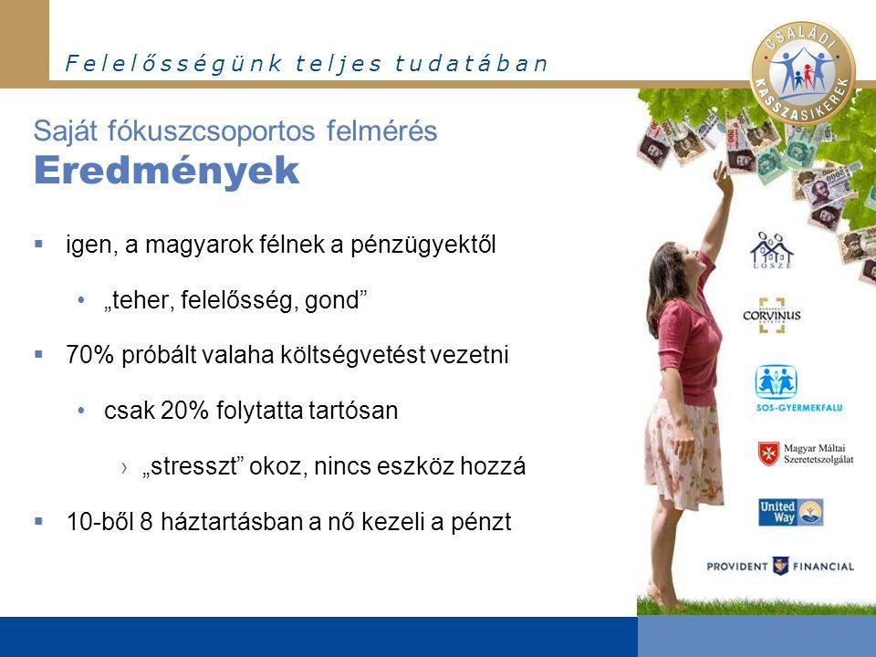 """F e l e l ő s s é g ü n k t e l j e s t u d a t á b a n Saját fókuszcsoportos felmérés Eredmények  igen, a magyarok félnek a pénzügyektől •""""teher, felelősség, gond  70% próbált valaha költségvetést vezetni •csak 20% folytatta tartósan ›""""stresszt okoz, nincs eszköz hozzá  10-ből 8 háztartásban a nő kezeli a pénzt"""