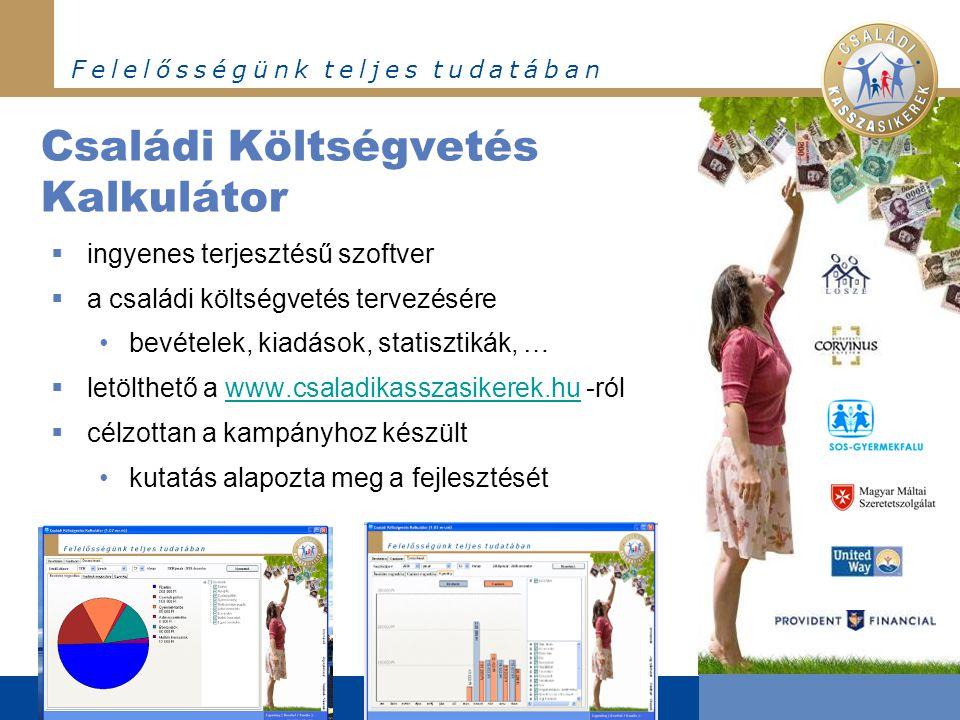 F e l e l ő s s é g ü n k t e l j e s t u d a t á b a n  ingyenes terjesztésű szoftver  a családi költségvetés tervezésére •bevételek, kiadások, statisztikák, …  letölthető a www.csaladikasszasikerek.hu -rólwww.csaladikasszasikerek.hu  célzottan a kampányhoz készült •kutatás alapozta meg a fejlesztését Családi Költségvetés Kalkulátor