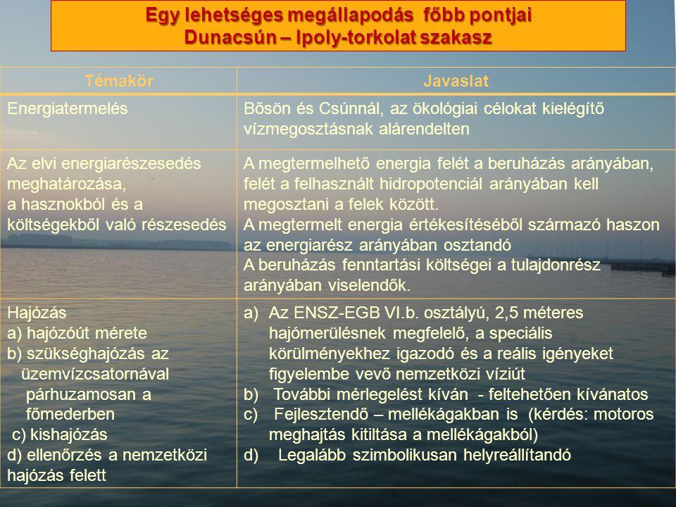 Nagy Boldizsár előadása Egy lehetséges megállapodás főbb pontjai Dunacsún – Ipoly-torkolat szakasz TémakörJavaslat EnergiatermelésBősön és Csúnnál, az ökológiai célokat kielégítő vízmegosztásnak alárendelten Az elvi energiarészesedés meghatározása, a hasznokból és a költségekből való részesedés A megtermelhető energia felét a beruházás arányában, felét a felhasznált hidropotenciál arányában kell megosztani a felek között.