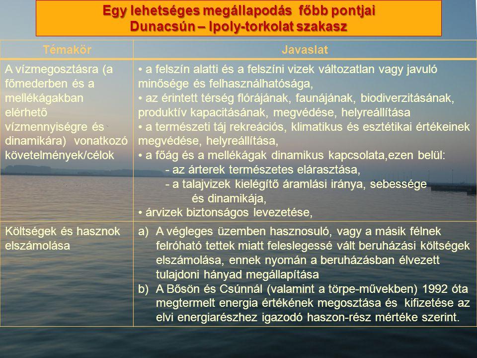 Nagy Boldizsár előadása Egy lehetséges megállapodás főbb pontjai Dunacsún – Ipoly-torkolat szakasz TémakörJavaslat A vízmegosztásra (a főmederben és a mellékágakban elérhető vízmennyiségre és dinamikára) vonatkozó követelmények/célok • a felszín alatti és a felszíni vizek változatlan vagy javuló minősége és felhasználhatósága, • az érintett térség flórájának, faunájának, biodiverzitásának, produktív kapacitásának, megvédése, helyreállítása • a természeti táj rekreációs, klimatikus és esztétikai értékeinek megvédése, helyreállítása, • a főág és a mellékágak dinamikus kapcsolata,ezen belül: - az árterek természetes elárasztása, - a talajvizek kielégítő áramlási iránya, sebessége és dinamikája, • árvizek biztonságos levezetése, Költségek és hasznok elszámolása a)A végleges üzemben hasznosuló, vagy a másik félnek felróható tettek miatt feleslegessé vált beruházási költségek elszámolása, ennek nyomán a beruházásban élvezett tulajdoni hányad megállapítása b)A Bősön és Csúnnál (valamint a törpe-művekben) 1992 óta megtermelt energia értékének megosztása és kifizetése az elvi energiarészhez igazodó haszon-rész mértéke szerint.