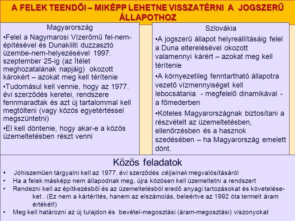 Nagy Boldizsár előadása A FELEK TEENDŐI – MIKÉPP LEHETNE VISSZATÉRNI A JOGSZERŰ ÁLLAPOTHOZ Magyarország •Felel a Nagymarosi Vízerőmű fel-nem- építésével és Dunakiliti duzzasztó üzembe-nem-helyezésével 1997.