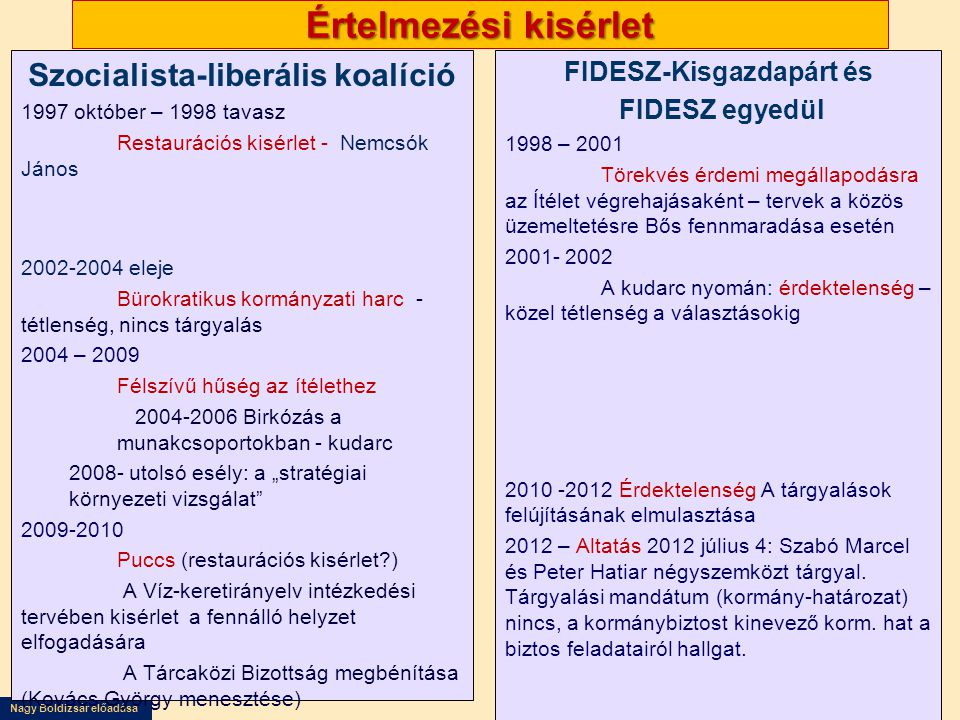 """Nagy Boldizsár előadása Értelmezési kisérlet Szocialista-liberális koalíció 1997 október – 1998 tavasz Restaurációs kisérlet - Nemcsók János 2002-2004 eleje Bürokratikus kormányzati harc - tétlenség, nincs tárgyalás 2004 – 2009 Félszívű hűség az ítélethez 2004-2006 Birkózás a munakcsoportokban - kudarc 2008- utolsó esély: a """"stratégiai környezeti vizsgálat 2009-2010 Puccs (restaurációs kisérlet?) A Víz-keretirányelv intézkedési tervében kisérlet a fennálló helyzet elfogadására A Tárcaközi Bizottság megbénítása (Kovács György menesztése) FIDESZ-Kisgazdapárt és FIDESZ egyedül 1998 – 2001 Törekvés érdemi megállapodásra az Ítélet végrehajásaként – tervek a közös üzemeltetésre Bős fennmaradása esetén 2001- 2002 A kudarc nyomán: érdektelenség – közel tétlenség a választásokig 2010 -2012 Érdektelenség A tárgyalások felújításának elmulasztása 2012 – Altatás 2012 július 4: Szabó Marcel és Peter Hatiar négyszemközt tárgyal."""