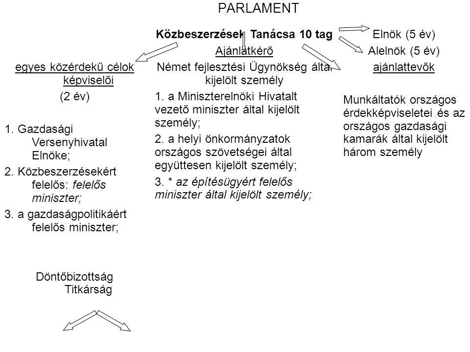 A szerződés közbeszerzési jogsértés miatti érvénytelenségének megállapítása iránti polgári per – 2009.