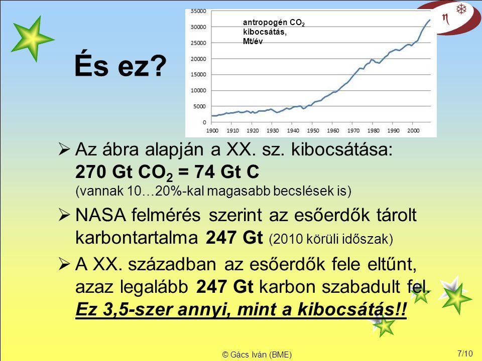 7/10 És ez. Az ábra alapján a XX. sz.
