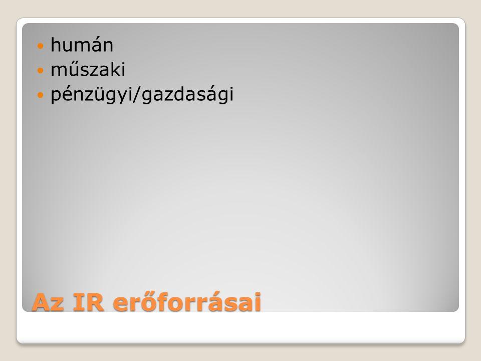 Az IR erőforrásai  humán  műszaki  pénzügyi/gazdasági