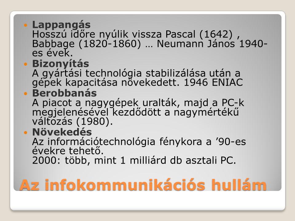 Az infokommunikációs hullám  Lappangás Hosszú időre nyúlik vissza Pascal (1642), Babbage (1820-1860) … Neumann János 1940- es évek.
