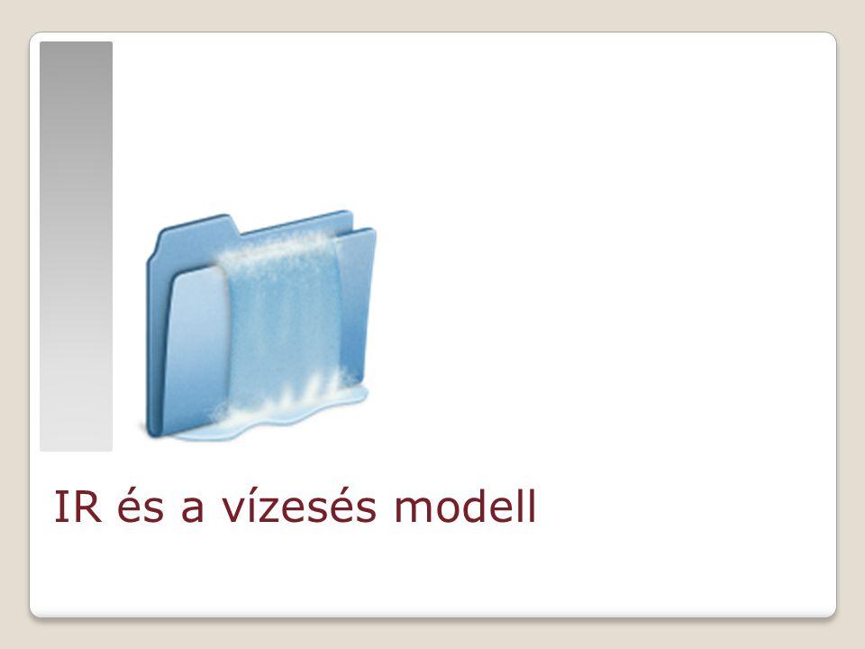 IR és a vízesés modell