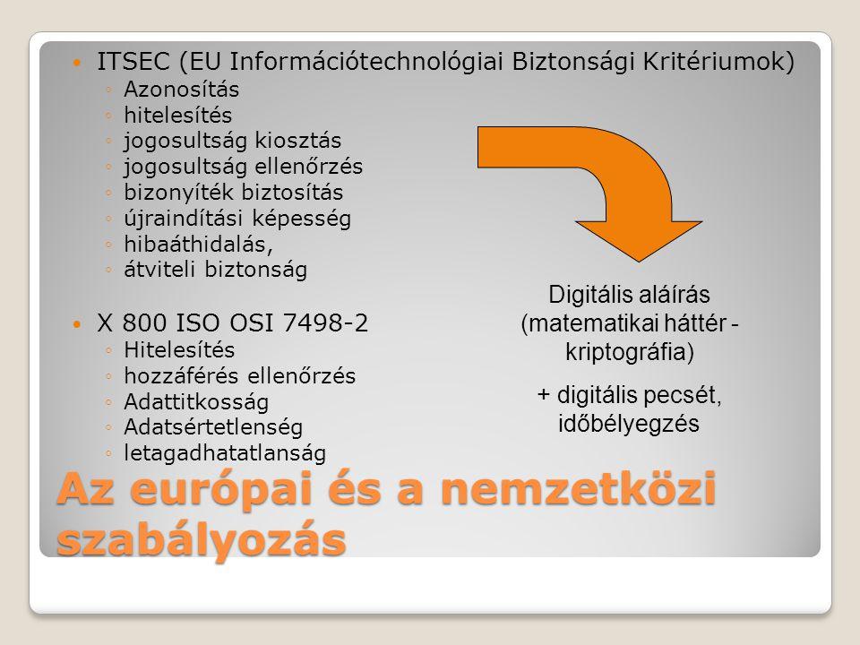 Az európai és a nemzetközi szabályozás  ITSEC (EU Információtechnológiai Biztonsági Kritériumok) ◦Azonosítás ◦hitelesítés ◦jogosultság kiosztás ◦jogosultság ellenőrzés ◦bizonyíték biztosítás ◦újraindítási képesség ◦hibaáthidalás, ◦átviteli biztonság  X 800 ISO OSI 7498-2 ◦Hitelesítés ◦hozzáférés ellenőrzés ◦Adattitkosság ◦Adatsértetlenség ◦letagadhatatlanság Digitális aláírás (matematikai háttér - kriptográfia) + digitális pecsét, időbélyegzés