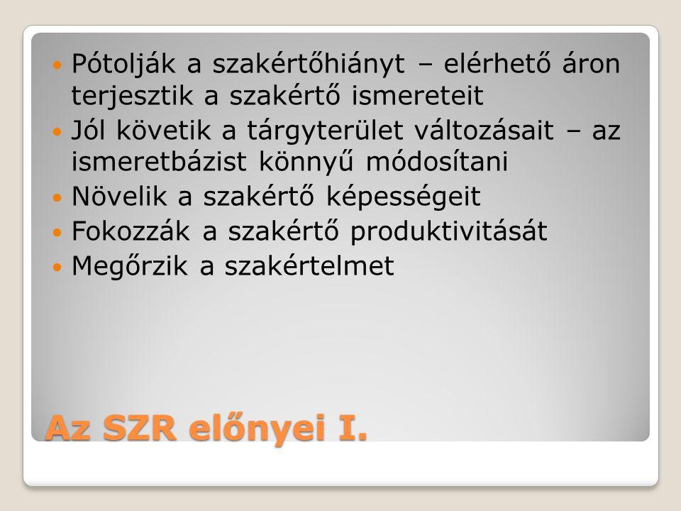 Az SZR előnyei I.