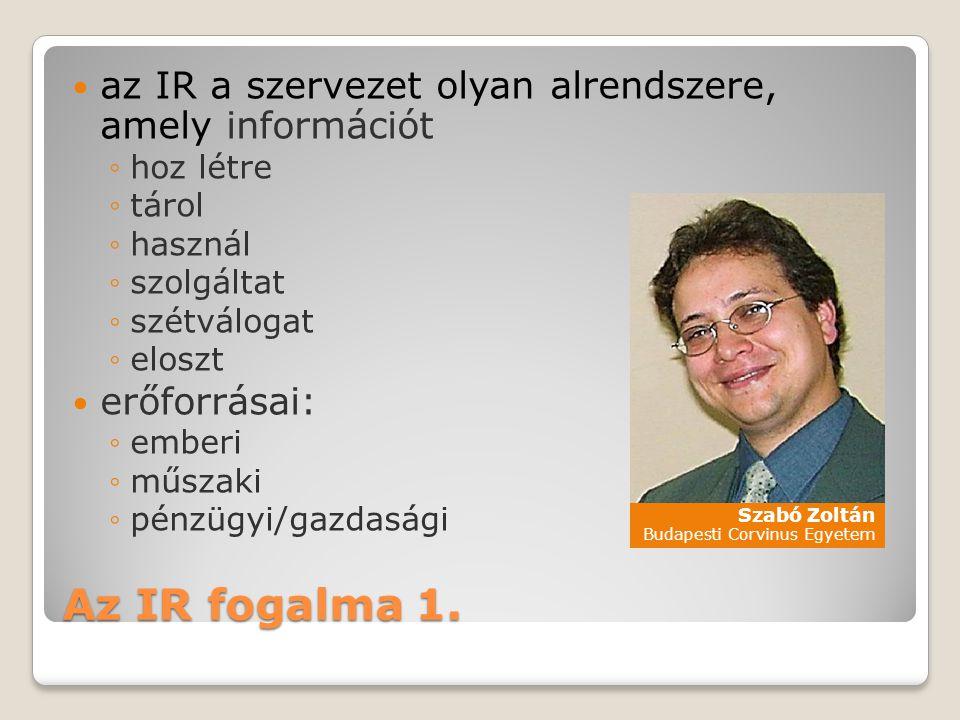 Az IR fogalma 1.