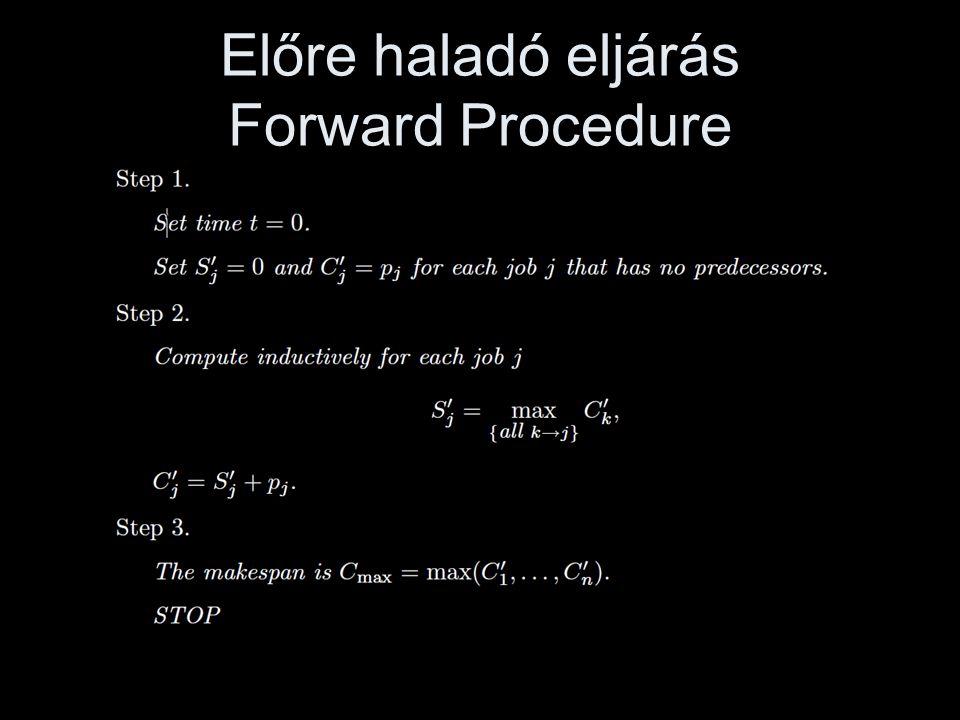 Visszafelé haladó eljárás Backward Procedure