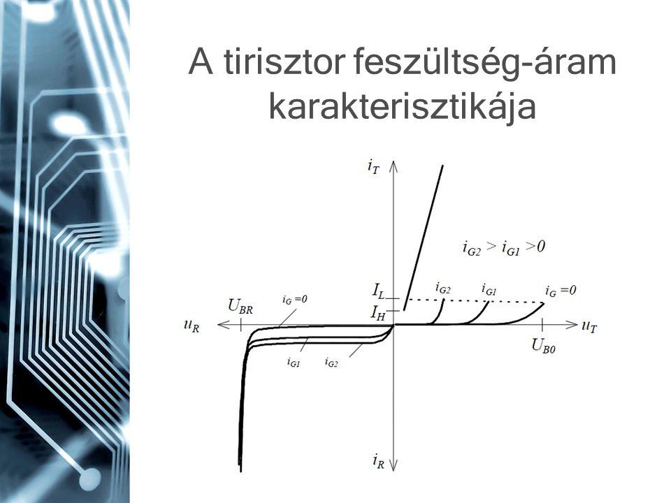 A tirisztor feszültség-áram karakterisztikája