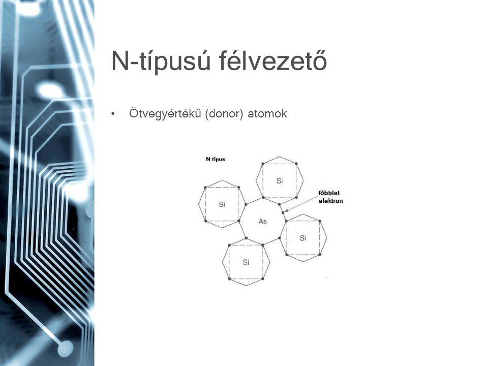 N-típusú félvezető •Ötvegyértékű (donor) atomok