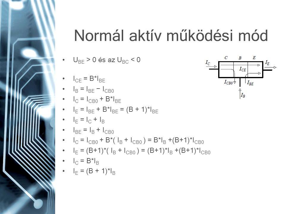 Normál aktív működési mód •U BE > 0 és az U BC < 0 •I CE = B*I BE •I B = I BE − I CB0 •I C = I CB0 + B*I BE •I E = I BE + B*I BE = (B + 1)*I BE •I E =
