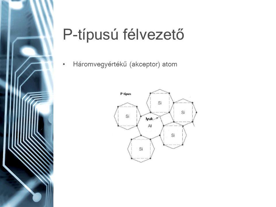P-típusú félvezető •Háromvegyértékű (akceptor) atom