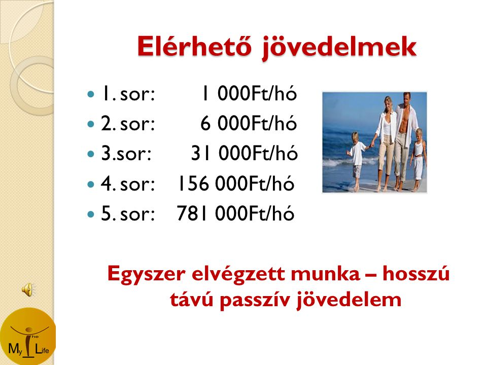 Elérhető jövedelmek  1. sor: 1 000Ft/hó  2. sor: 6 000Ft/hó  3.sor: 31 000Ft/hó  4.