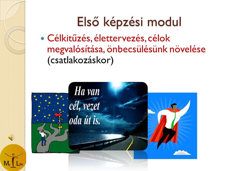 Első képzési modul  Célkitűzés, élettervezés, célok megvalósítása, önbecsülésünk növelése (csatlakozáskor)