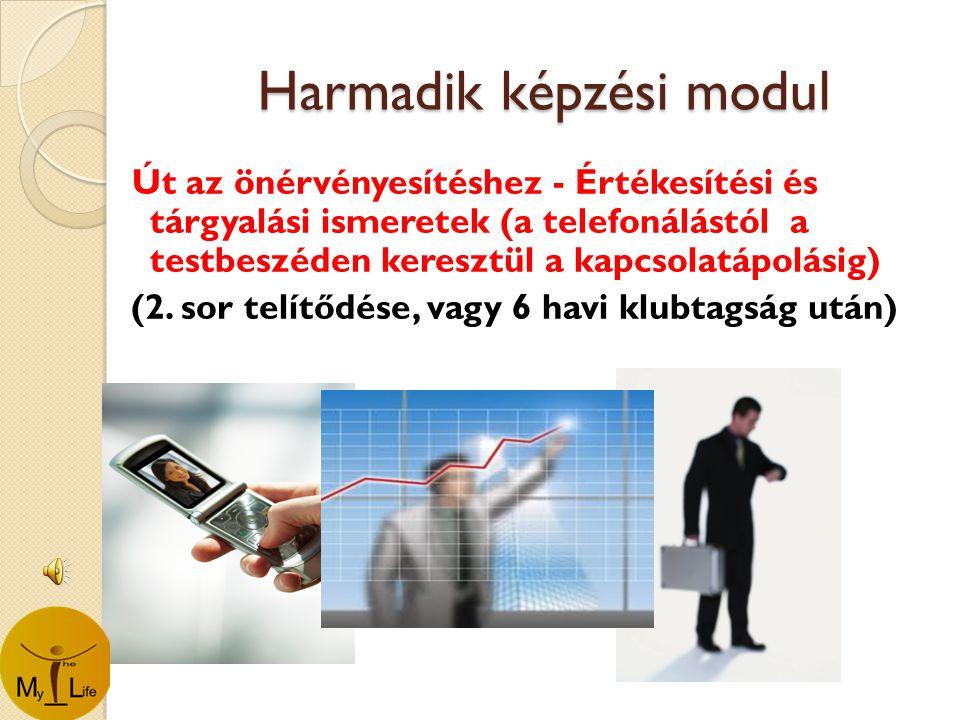 Harmadik képzési modul Út az önérvényesítéshez - Értékesítési és tárgyalási ismeretek (a telefonálástól a testbeszéden keresztül a kapcsolatápolásig) (2.