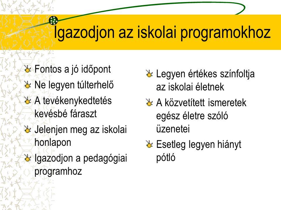 Igazodjon az iskolai programokhoz Fontos a jó időpont Ne legyen túlterhelő A tevékenykedtetés kevésbé fáraszt Jelenjen meg az iskolai honlapon Igazodj