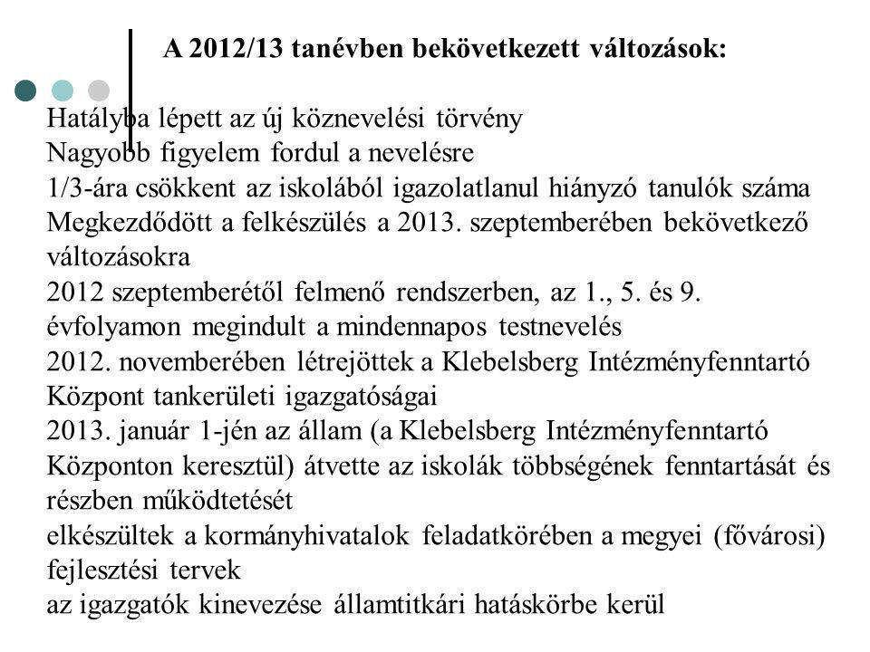 A 2012/13 tanévben bekövetkezett változások: Hatályba lépett az új köznevelési törvény Nagyobb figyelem fordul a nevelésre 1/3-ára csökkent az iskoláb