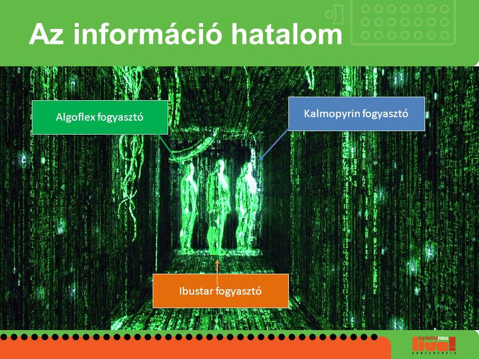 Az információ hatalom Kalmopyrin fogyasztó Ibustar fogyasztó Algoflex fogyasztó
