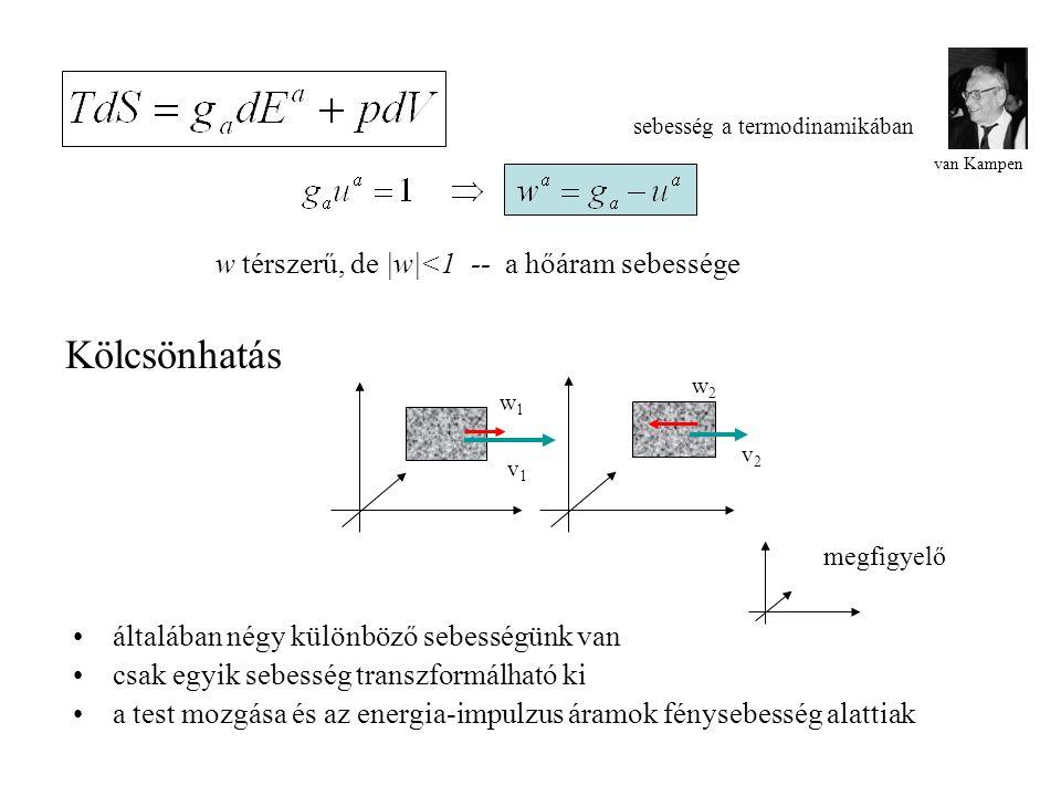 •általában négy különböző sebességünk van •csak egyik sebesség transzformálható ki •a test mozgása és az energia-impulzus áramok fénysebesség alattiak Kölcsönhatás v2v2 megfigyelő w2w2 v1v1 w1w1 w térszerű, de |w|<1 -- a hőáram sebessége van Kampen sebesség a termodinamikában