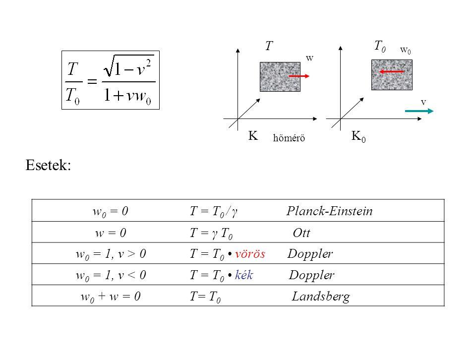 Esetek: w 0 = 0T = T 0 / γ Planck-Einstein w = 0T = γ T 0 Ott w 0 = 1, v > 0T = T 0 • vörös Doppler w 0 = 1, v < 0T = T 0 • kék Doppler w 0 + w = 0T= T 0 Landsberg v w0w0 w KK0K0 hőmérő T T0T0