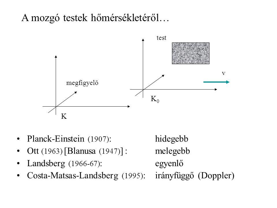 •Planck-Einstein (1907) : hidegebb •Ott (1963) [Blanusa (1947) ] : melegebb •Landsberg (1966-67) : egyenlő •Costa-Matsas-Landsberg (1995) : irányfüggő (Doppler) A mozgó testek hőmérsékletéről… v test megfigyelő K0K0 K