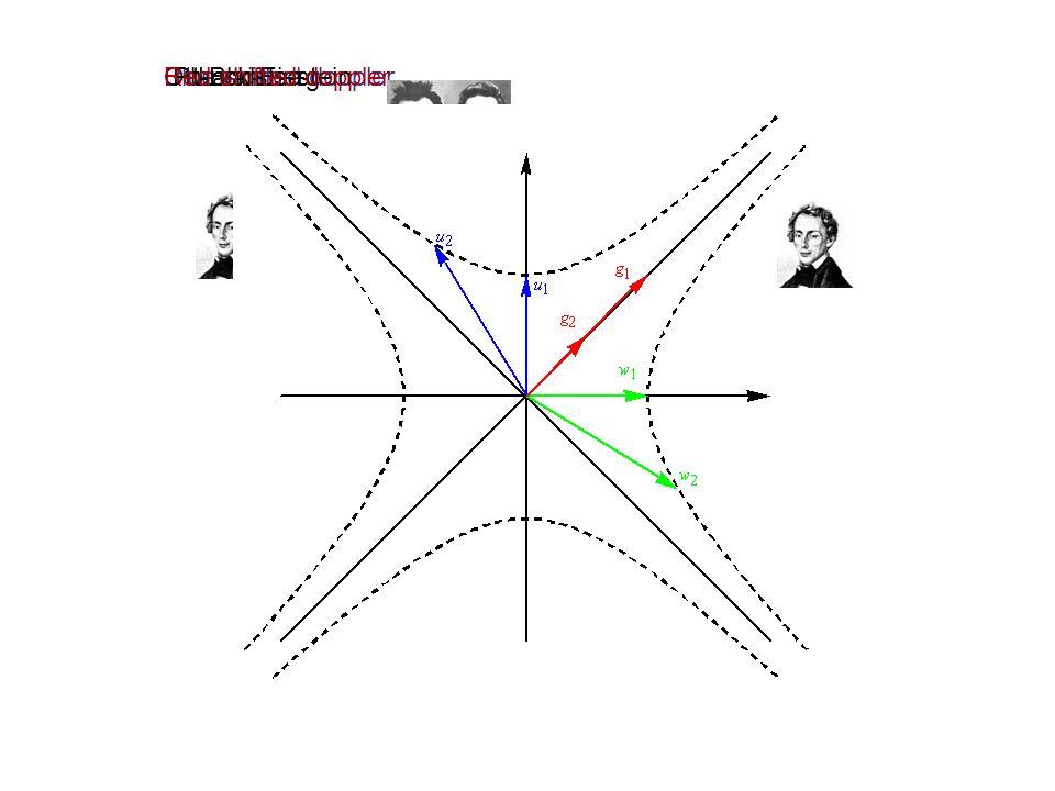 Blue shifted dopplerPlanck-EinsteinLandsbergOtt-BlanusaRed shifted doppler