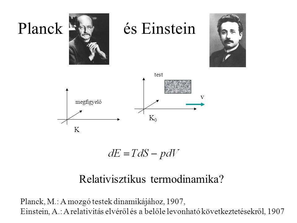 Planck és Einstein test v megfigyelő K0K0 K Relativisztikus termodinamika? Planck, M.: A mozgó testek dinamikájához, 1907, Einstein, A.: A relativitás