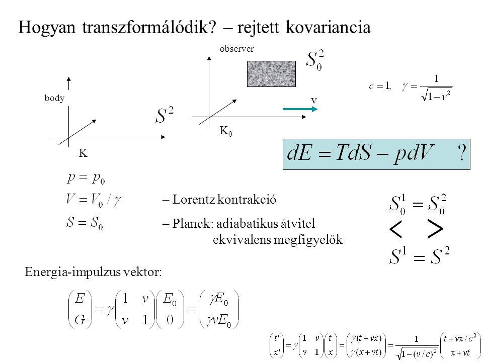 – Lorentz kontrakció – Planck: adiabatikus átvitel ekvivalens megfigyelők Hogyan transzformálódik? – rejtett kovariancia Energia-impulzus vektor: v bo