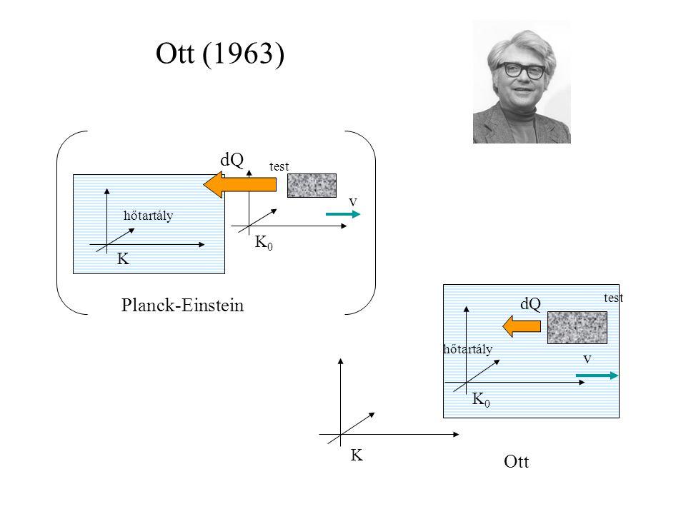 Ott (1963) v test hőtartály K K0K0 dQ Planck-Einstein v test hőtartály K K0K0 dQ Ott