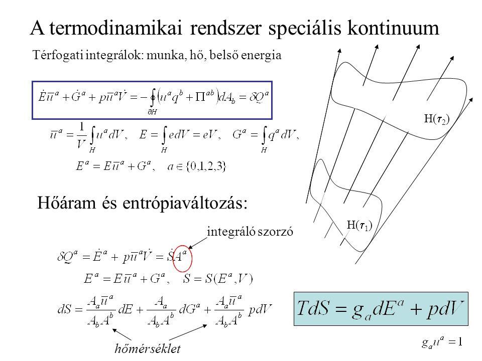 A termodinamikai rendszer speciális kontinuum H(  2 ) H(  1 ) Térfogati integrálok: munka, hő, belső energia Hőáram és entrópiaváltozás: hőmérséklet integráló szorzó