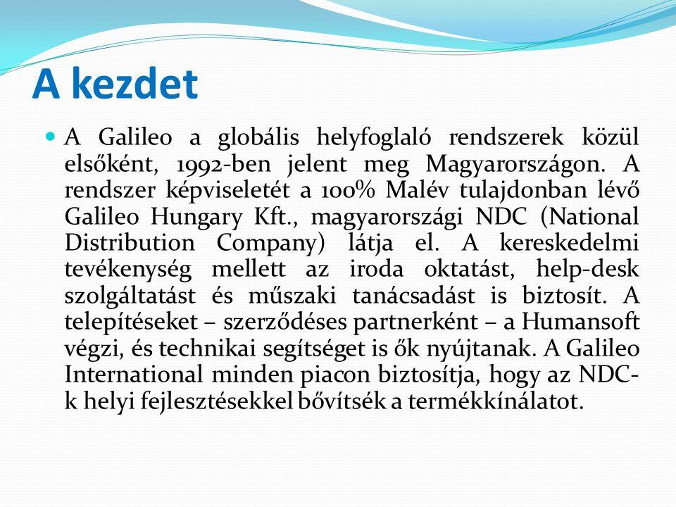 A kezdet  A Galileo a globális helyfoglaló rendszerek közül elsőként, 1992-ben jelent meg Magyarországon. A rendszer képviseletét a 100% Malév tulajd