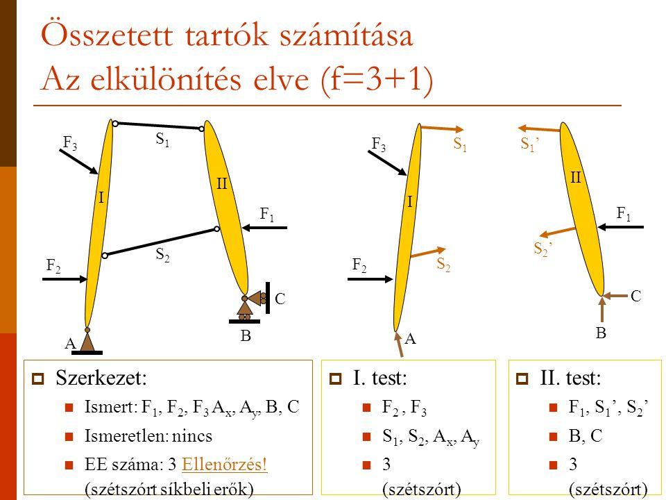 Összetett tartók számítása Az elkülönítés elve (f=3+1) I II S1S1 S2S2 A B C I F1F1 F3F3 F2F2 F1F1 F3F3 F2F2 S1S1 S2S2 S1'S1' S2'S2' B C A  Szerkezet:
