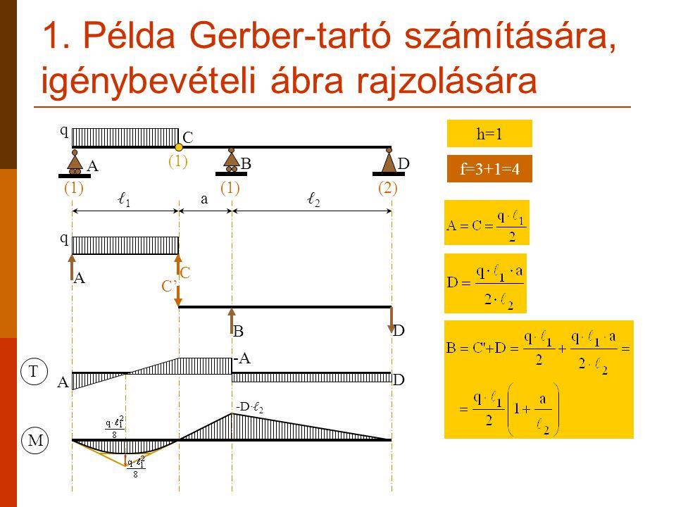 -D·ℓ2-D·ℓ2 1. Példa Gerber-tartó számítására, igénybevételi ábra rajzolására (2) (1) h=1 f=3+1=4 ℓ1ℓ1 aℓ2ℓ2 q A D B C q A D B C C' A -A D M T