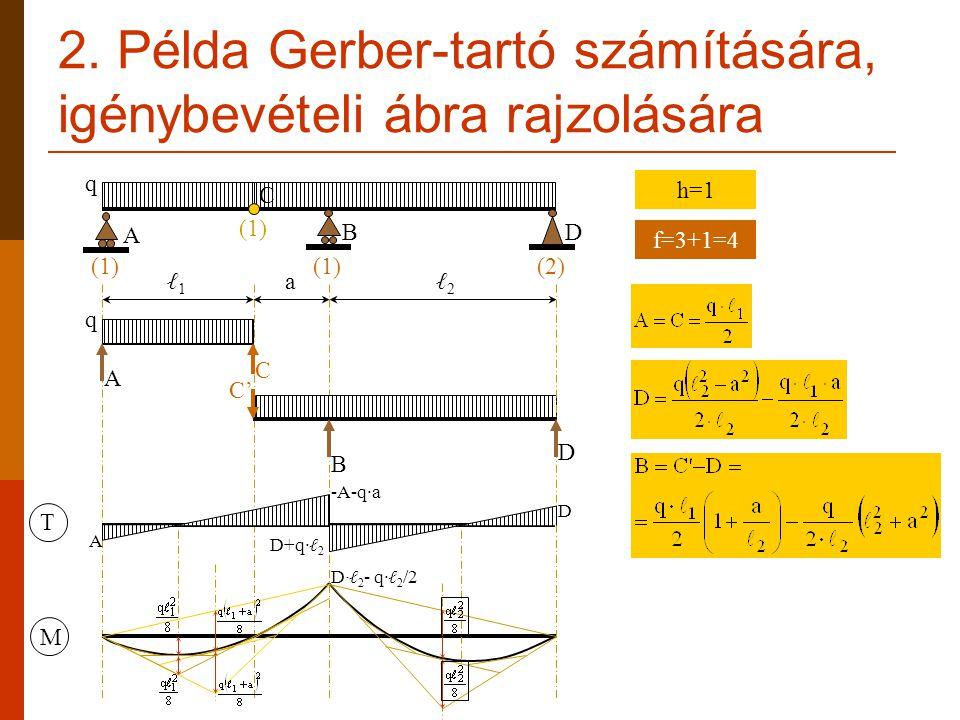 2. Példa Gerber-tartó számítására, igénybevételi ábra rajzolására (2) (1) h=1 f=3+1=4 ℓ1ℓ1 aℓ2ℓ2 q A D B C q A D B C C' M T A -A-q·a D D+q·ℓ 2 D·ℓ 2 -