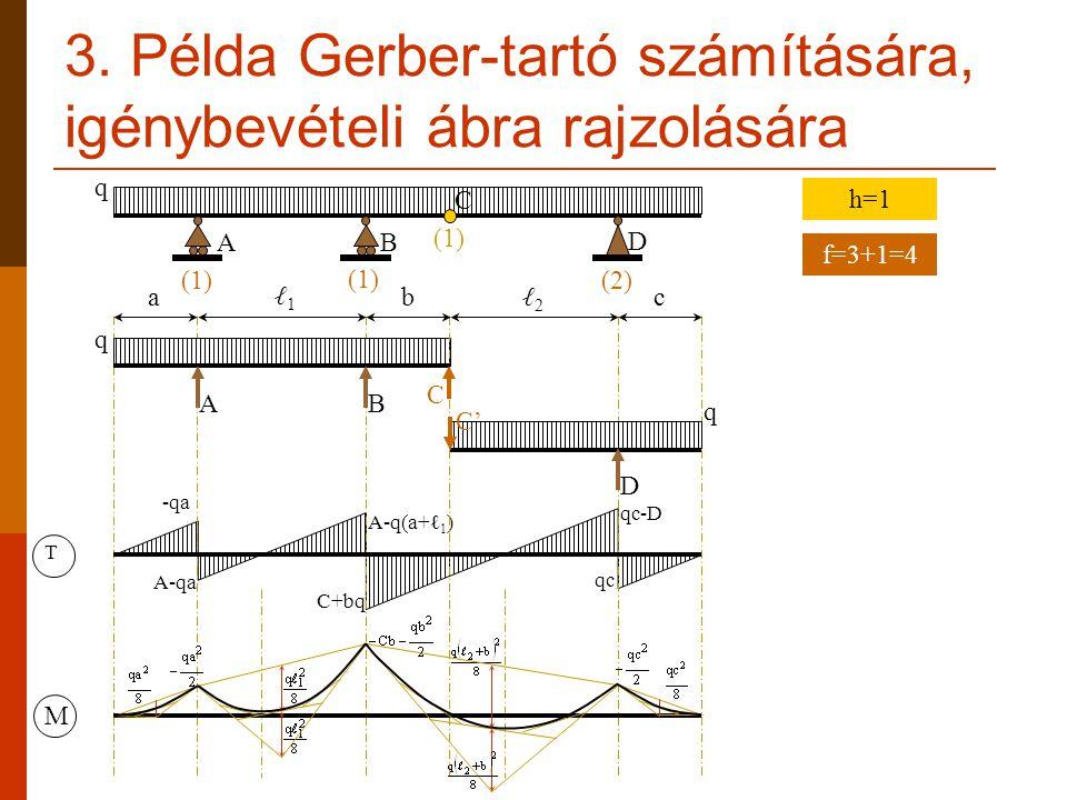 -qa A-q(a+ℓ 1 ) C+bq qc-D qc A-qa 3. Példa Gerber-tartó számítására, igénybevételi ábra rajzolására (2) (1) h=1 f=3+1=4 ℓ1ℓ1 aℓ2ℓ2 q A D B C q A D B C