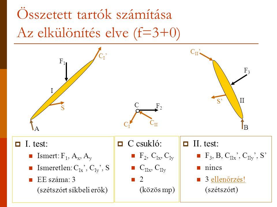 Összetett tartók számítása Az elkülönítés elve (f=3+0)  I. test:  Ismert: F 1, A x, A y  Ismeretlen: C Ix ', C Iy ', S  EE száma: 3 (szétszórt sík
