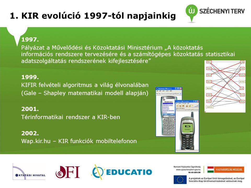 1.KIR evolúció 1997-tól napjainkig 2003.