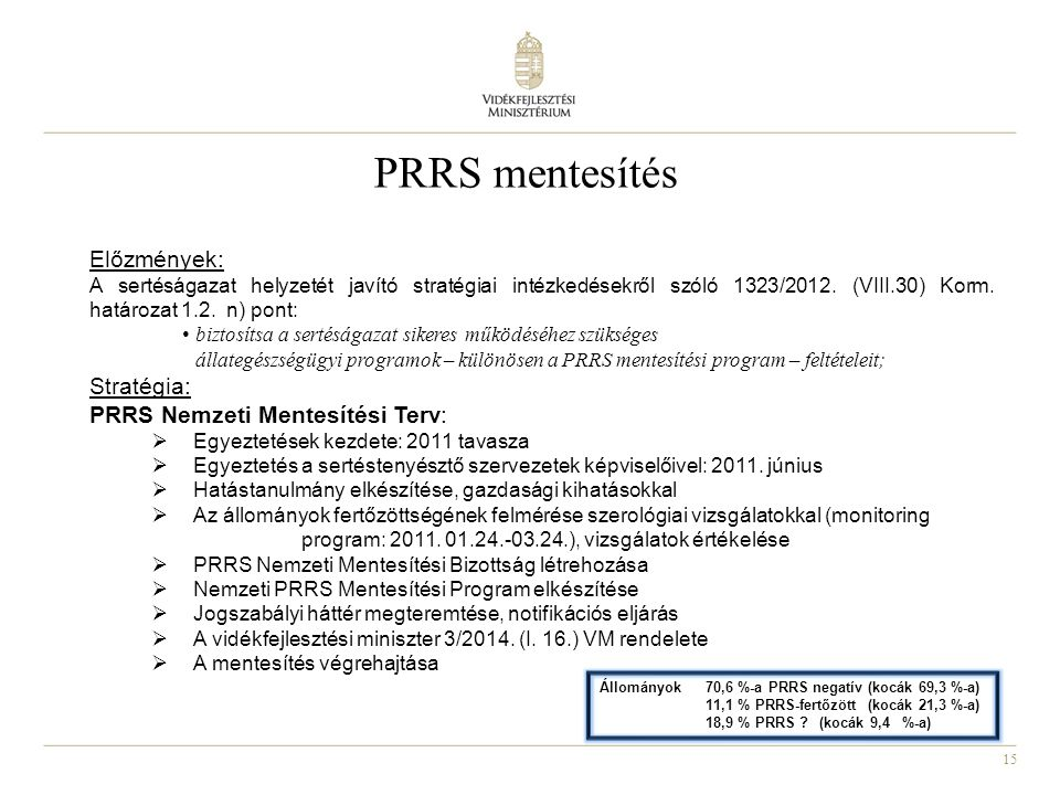 15 Előzmények: A sertéságazat helyzetét javító stratégiai intézkedésekről szóló 1323/2012.