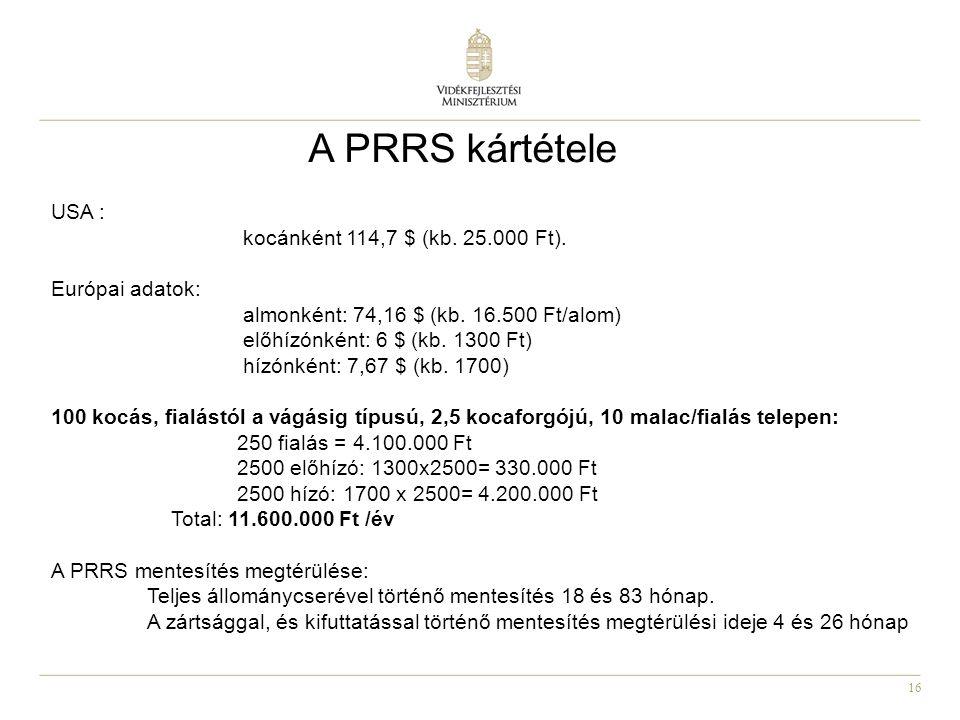 16 USA : kocánként 114,7 $ (kb.25.000 Ft). Európai adatok: almonként: 74,16 $ (kb.